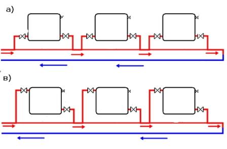точке системы отопления.