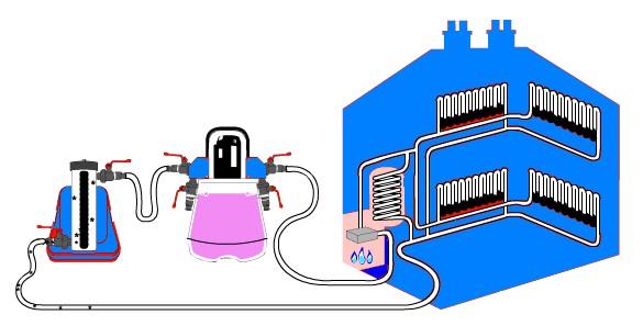 Продувка системы отопления