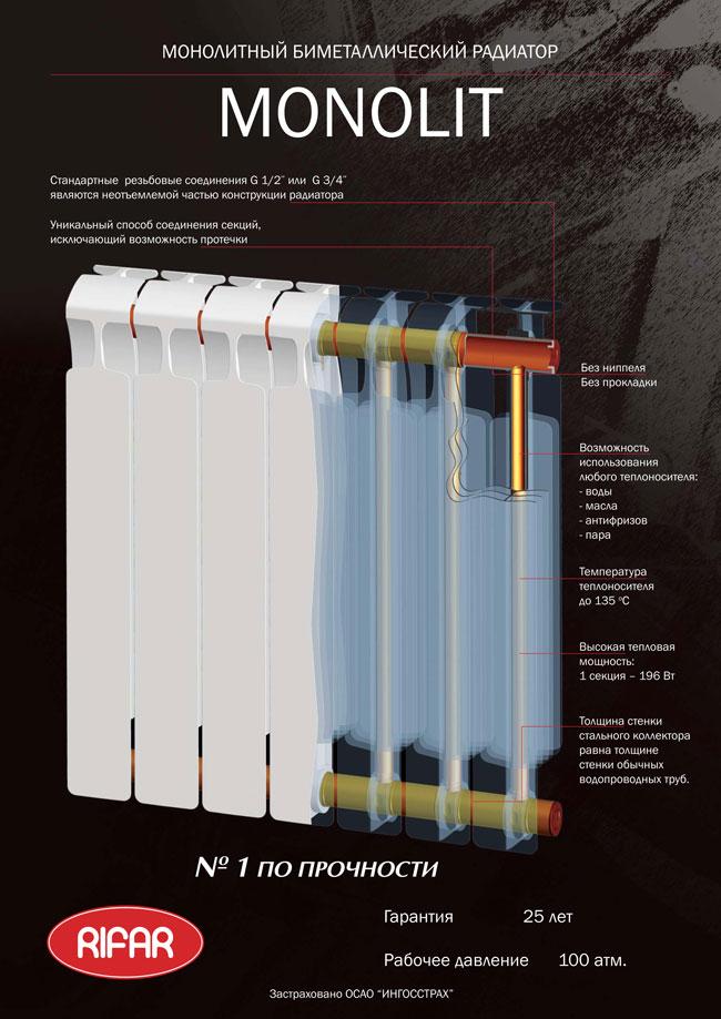 Радиаторы Rifar Monolit