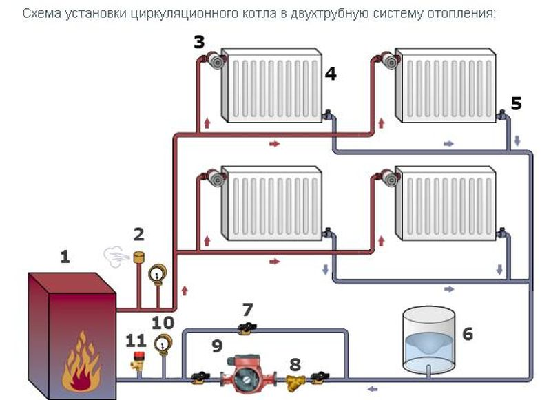 Как сделать отопление если нет газа 38