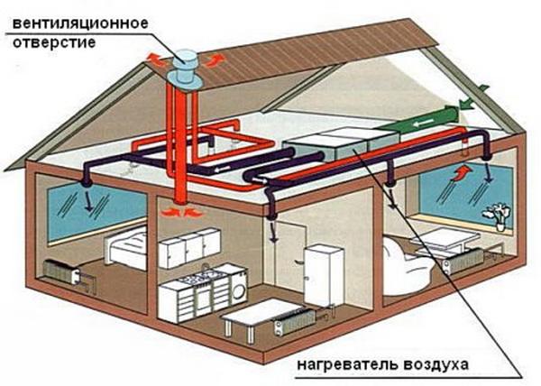 Как сделать отопление в частном доме своими руками схема